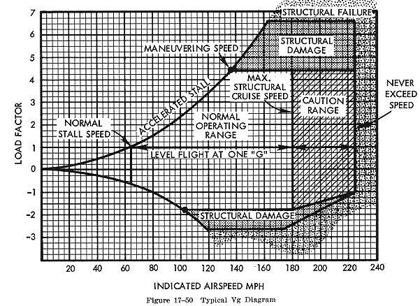 vg diagram : vg diagram - findchart.co